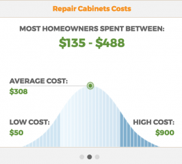Kitchen cabinets repairing cost